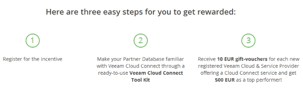 Veeam_Cloud_Connect_May2016_01