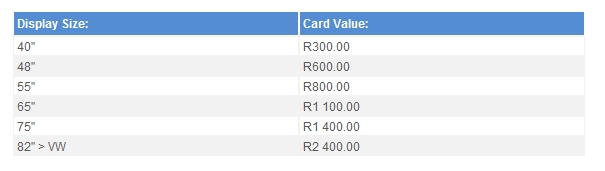 samsung_screens_visa_vouchers_table