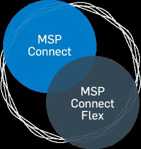 Sophos MSP Connect