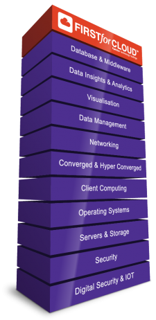 FD Solutions Stack for Web-04